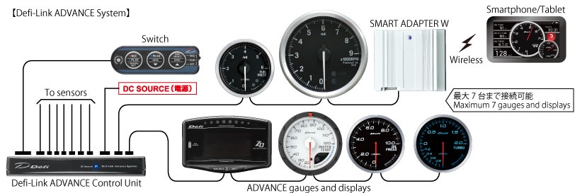 3981365 1980 Corvette Tach Wire Connection At Firewall moreover Cpu Fan Tacho Open Collector further 1552315 as well List furthermore Technical information. on tachometer wiring diagram