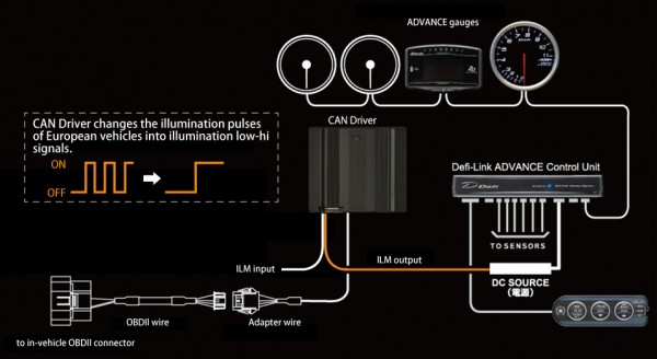 CAN Driver connection illumination signal